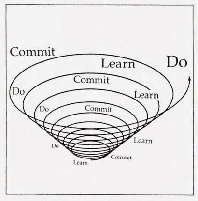 4-cara-gampang-yang-orang-perlu-lakukan-untuk-membuat-habits-dan-kebiasaan-baru3